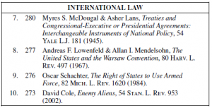 Most-Cited IL Articles 2
